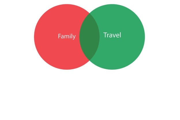 Family-and-Travel