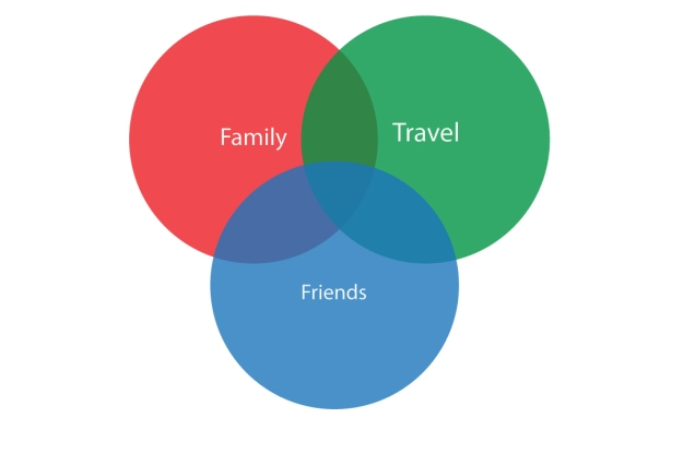 Family-Travel-Friends