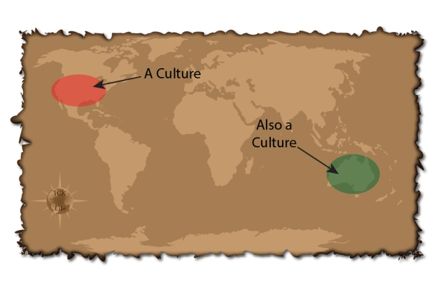Two-Cultures