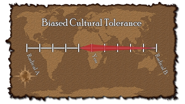 Biased-tolerance-graph